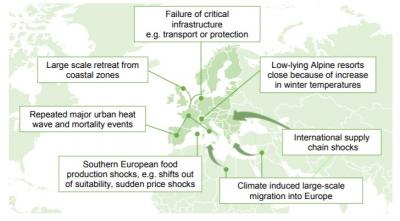 The Economic Cost of Climate Change in Europe: Synthesis Report on State of Knowledge and Key Research Gaps